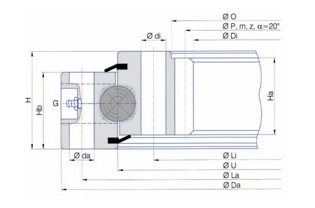 SERIE I.2.22-25-30.D slew bearings
